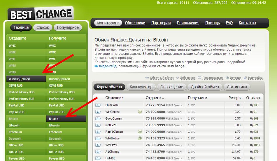 Обзор сервиса мониторинга обменников bestchange.ru