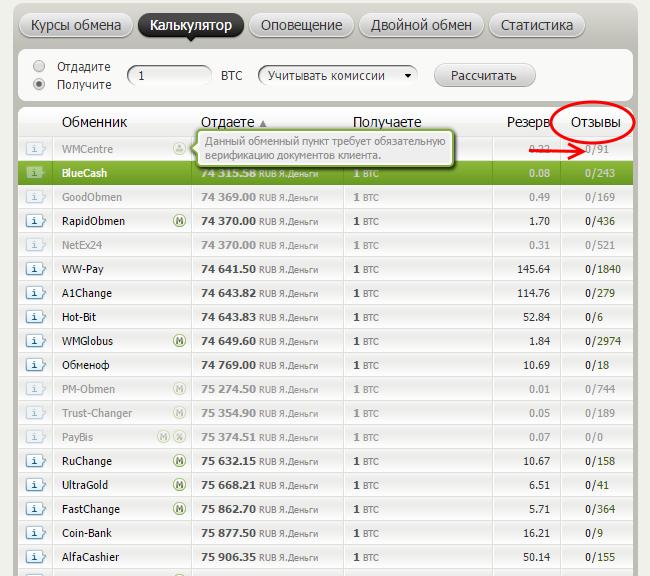 Как купить и продать биткоины на bestchange.ru