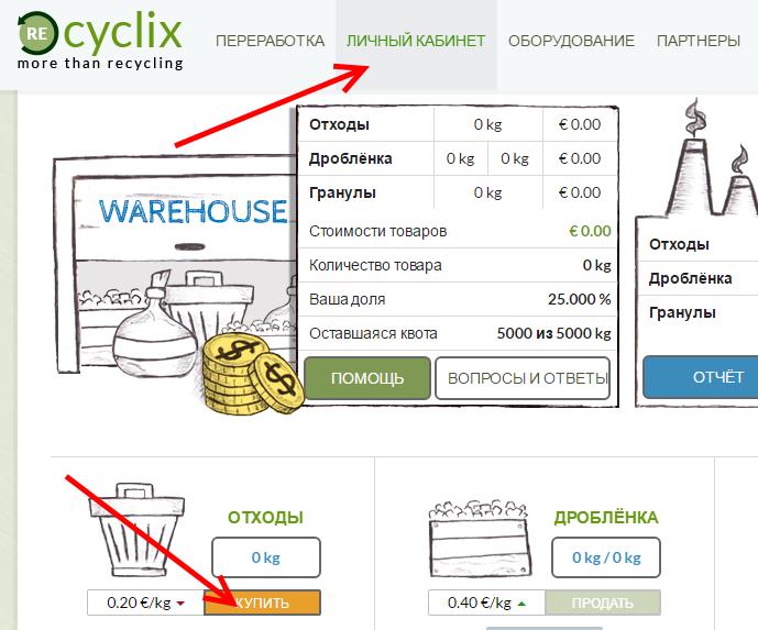 recyclix.com